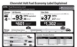 Chevy Volt Gets 37/93-MPG Rating, 60-MPG Average