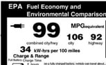Nissan Leaf Gets Official 99 MPG EPA Rating