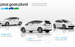 It's Official: Prii is the Plural of Prius