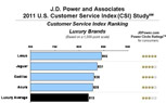 Lexus, MINI Top J.D. Power Customer Satisfaction Index Survey