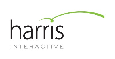 300px-Updated_Harris_Interactive_Logo