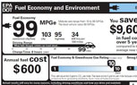 Updated Fuel Economy Window Sticker Unveiled: Video
