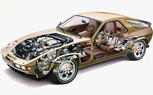 Porsche Planning To Revive 928 With Panamera Platform