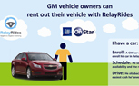 GM Teams With RelayRides For New Carsharing Program