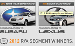 Subaru, Lexus Earn Top Honors in 13th Annual ALG Residual Value Awards