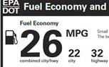 Where do MPG Ratings Come From?