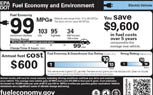 What is MPGe: Electric Car Fuel Economy Ratings Explained