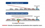 Honda Develops Successful Traffic Jam Detector