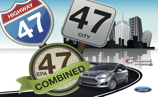 Ford C-Max Hybrid Gets 47 MPG Across the Board