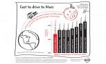 2013 Nissan Altima Costs Less to Drive to Mars – Infographic