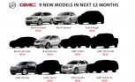 Buick, GMC Plans Nine New Models in the Next Year