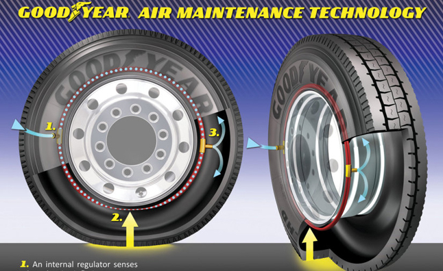 Goodyear Self-Inflating Tire Tested Further in 2013
