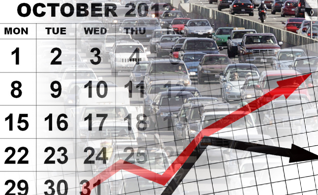 "October 2012 Auto Sales: ""Extremely Strong"""