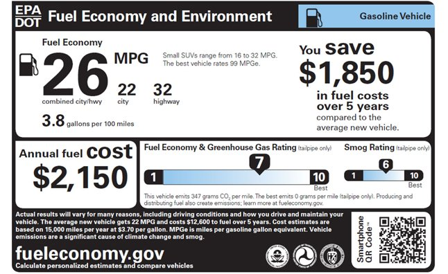 More Automakers May Have to Adjust MPG Claims