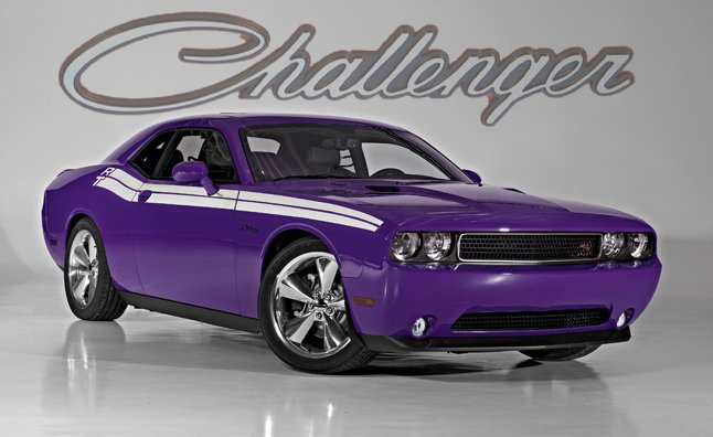 Purple Sports Cars