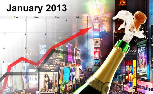 January 2013 Auto Sales: Break Out the Champagne!