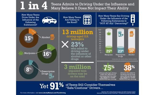 driving-under-the-influence