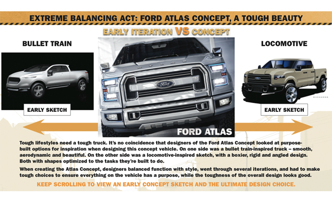 ford-atlas-concept-early-sketches