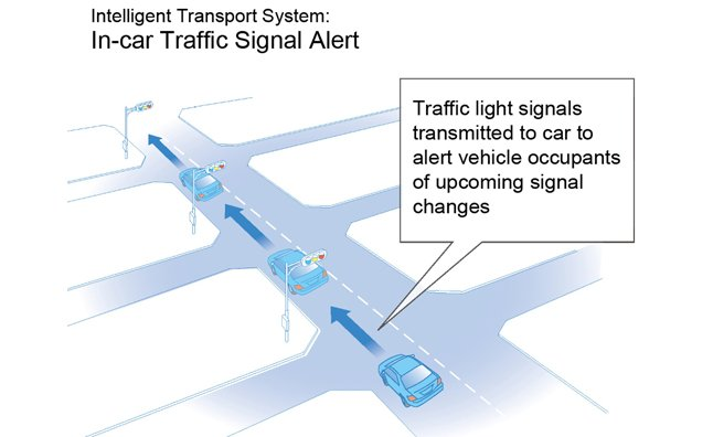 Toyota In-Car Traffic Signal Alert System Under Testing