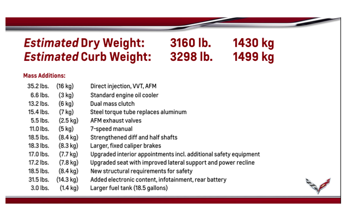 2014-Chevrolet-Corvette-Weight-Chart