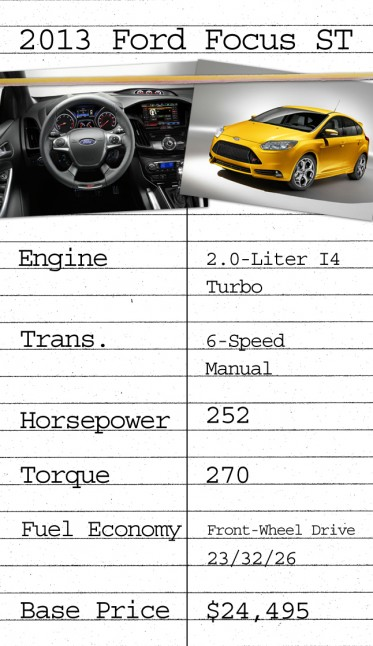 Information Card -- Ford Focus ST