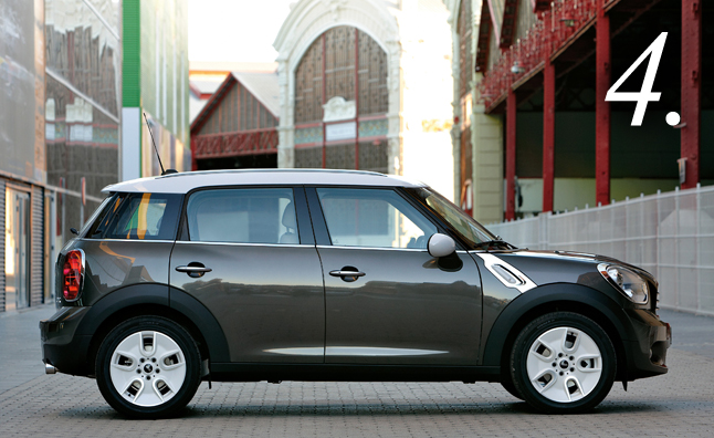 Top-10-Least-Reliable-Vehicles-Mini-Countryman