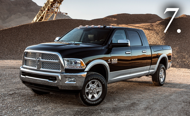 Top-10-Least-Reliable-Vehicles-Ram-2500