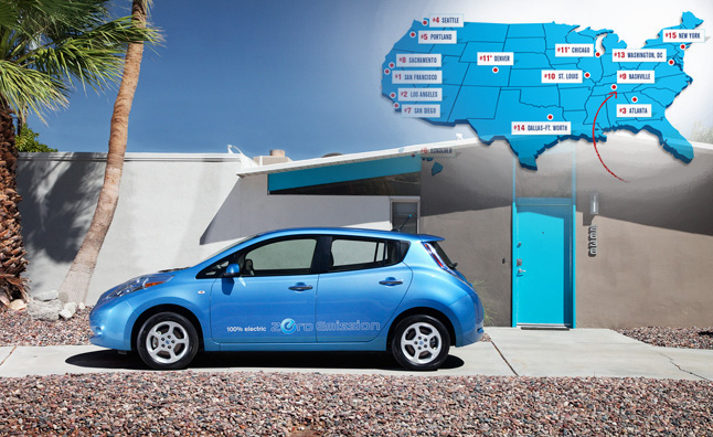 Nissan Leaf Sales Mapped Over Top 15 US Regions