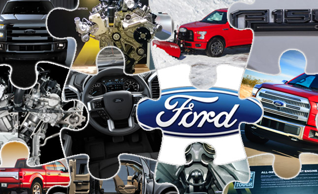 2015 Ford F-150 Explored in Depth