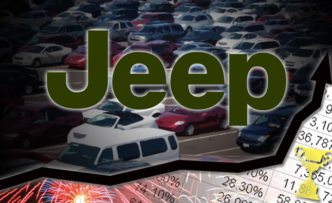 Jeep Sales Up
