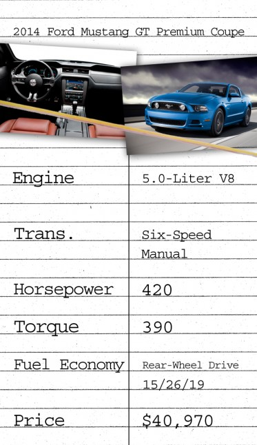 Information Card 2015 Ford Mustang GT
