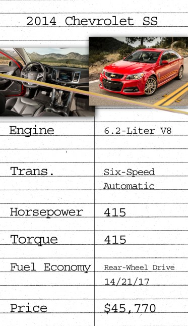 Information Card Chevrolet SS