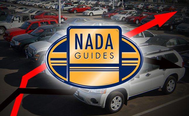 NADA Used Car Prices
