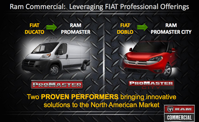 Ram-ProMaster-City-Front-End