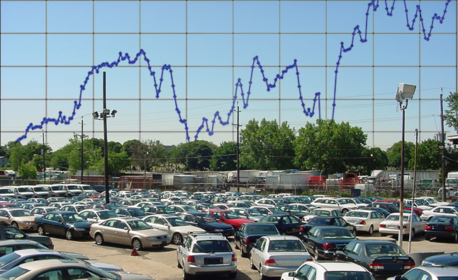 Used Vehicle Prices Continue to Rise