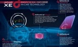 Jaguar XE to Launch a New Era of Infotainment