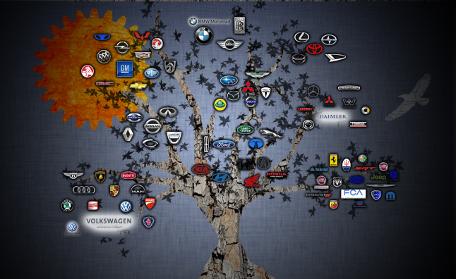 Which Automakers Own Which Car Brands?