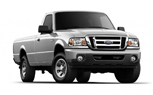 Recall Notice: Ford Recalls Ranger for Faulty Parking Brake