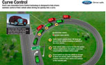 Ford Shows 2012 Explorer's Curve Control, Styling Remains A Mystery