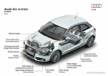 Audi A1 Will Not Get Electric Variant, Will Get S1