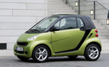 Smart Car Sales Stalling, Dropping 70% Year to Date