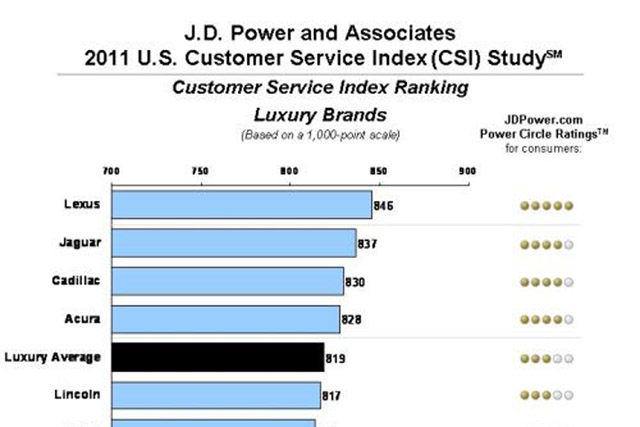 Erie Insurance Review AM Best JD Power Ratings amp Auto