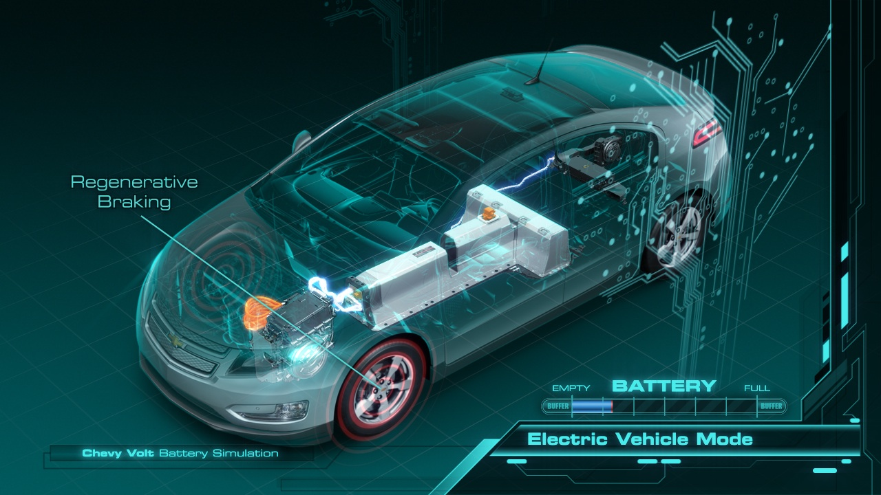 Chevy volt new battery cost replacement