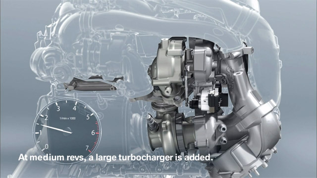 Bmw Tri Turbo Diesel Engine Explained In Video 187 Autoguide