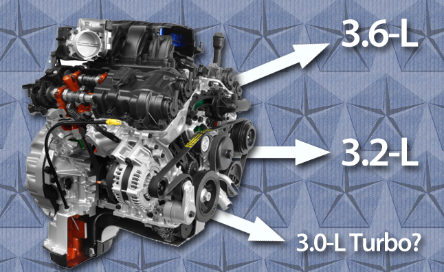 Chrysler Commits To Smaller More Efficient V6 187 Autoguide