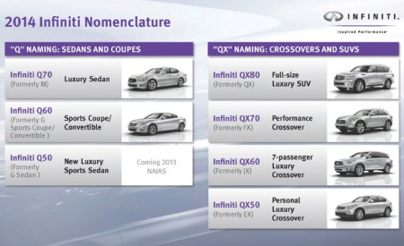 infiniti q50 photos and info news car and driver the 2014 infiniti