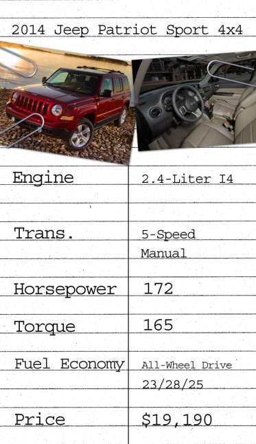 Information Card -- Jeep Patriot