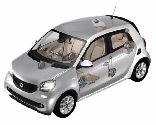 smart-forfour-leak