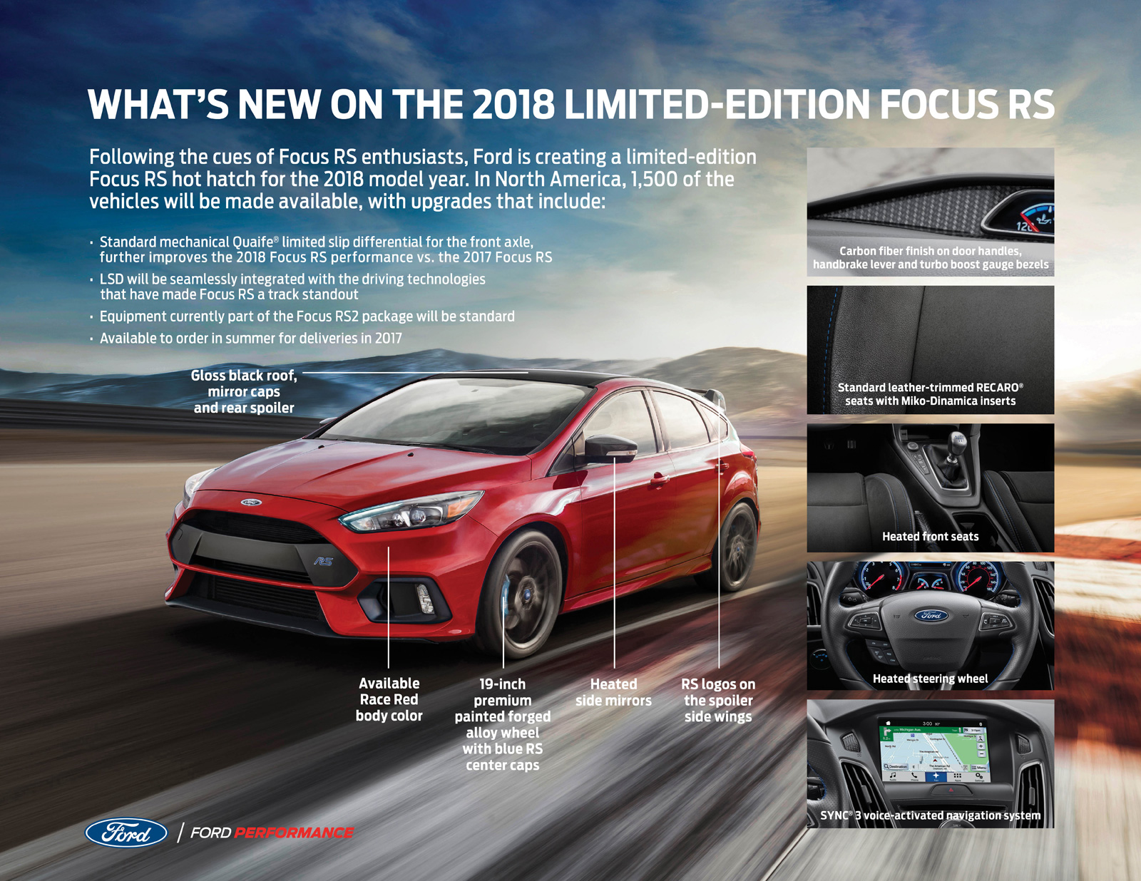 2018 Limited Edition Focus Rs Graphic