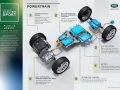 Land-Rover-Evoque-and-Discovery-sport-PHEV-8-1